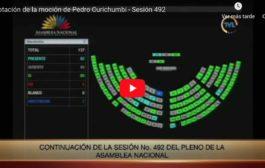 🔴 VIDEO | Votación de la moción de Pedro Curichumbi para que ordene al Ministerio de Transporte y Obras públicas que intervengan en el ensanchamiento de la carretera panamericana en el tramo de Ambato, Riobamba y Cuenca