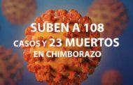 SUBEN a 108 casos y 23 MUERTOS en Chimborazo