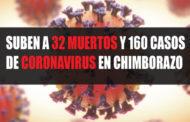 SUBEN a 32 MUERTOS y 160 casos de Coronavirus en CHIMBORAZO