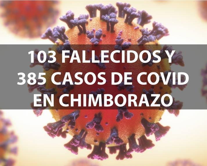 SUBEN a 103 Fallecidos y 385 Casos de Covid19 en Chimborazo