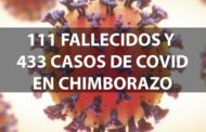 SUBEN a 111 fallecidos y 433 de COVID en Chimborazo