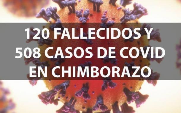 120 fallecidos y 508 casos de COVID en Chimborazo